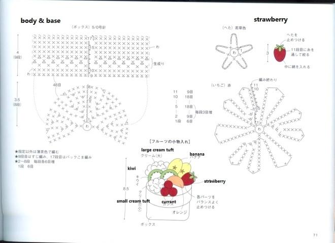 base & cap strawberry