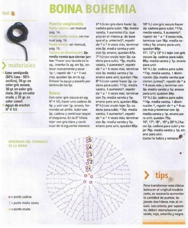 crochet beanie (1)
