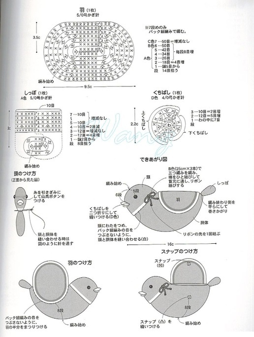 shema pticice (1)