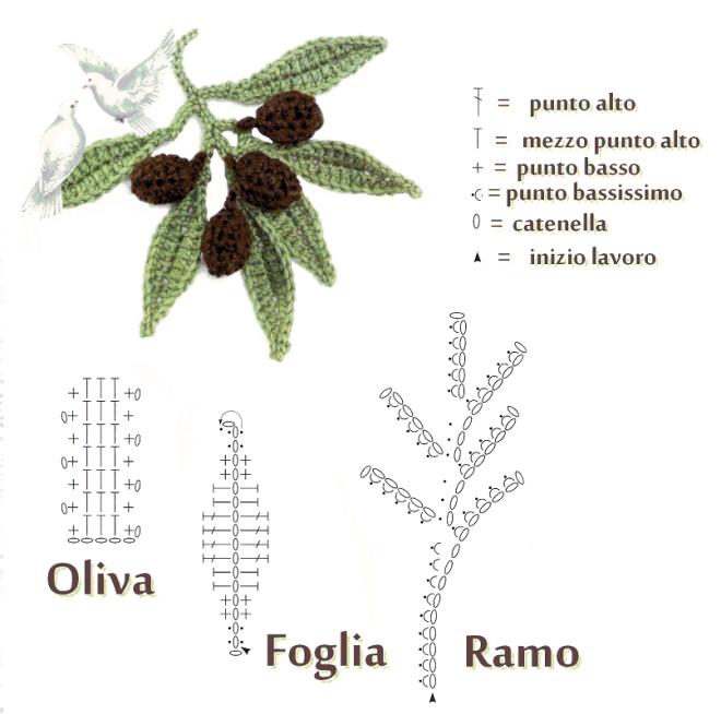 shema olives