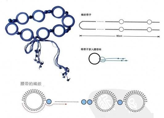 plavo (2)