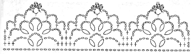 lace edging chart